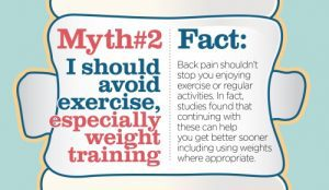 back-pain-myth-2