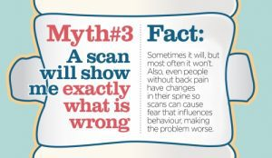 back-pain-myth-3