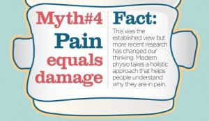 back-pain-myth-4